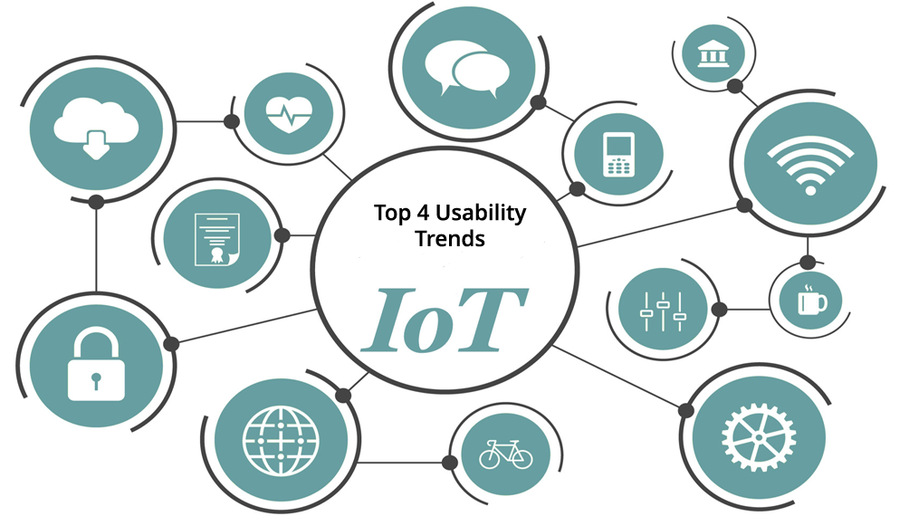 top-iot-usability-trends
