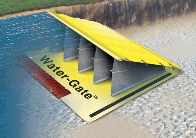 water-gate flood prevention device