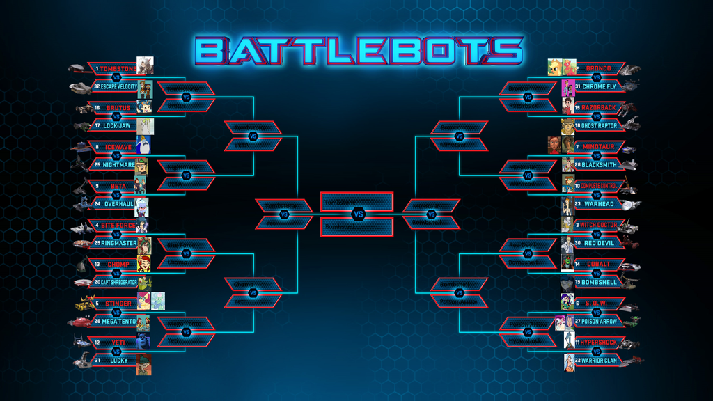 Get ready for Battlebots 2018: Questions and Answers