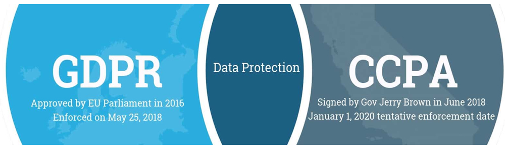 ccpa vs gdpr wearable security privacy regulations