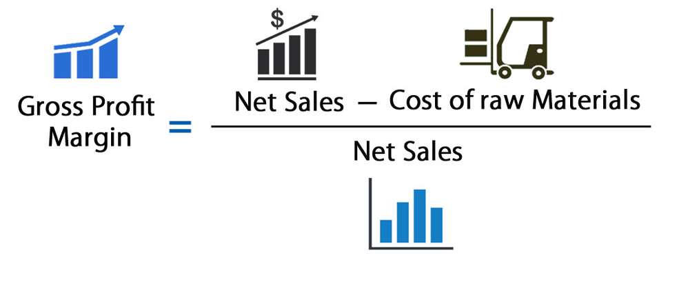 gross-margin-product-costs